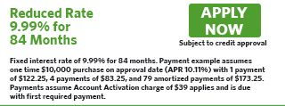 1187 - Reduced Rate 9.99% for 84 Months